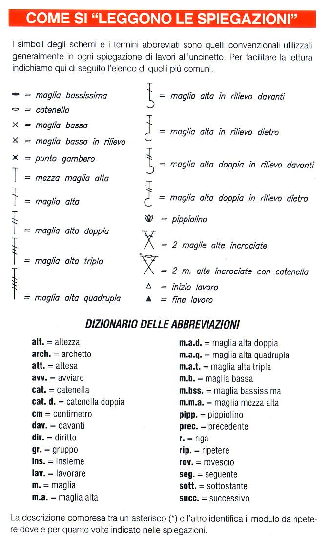 Uncinetto Labc E Le Varie Tecniche Crochetcircus